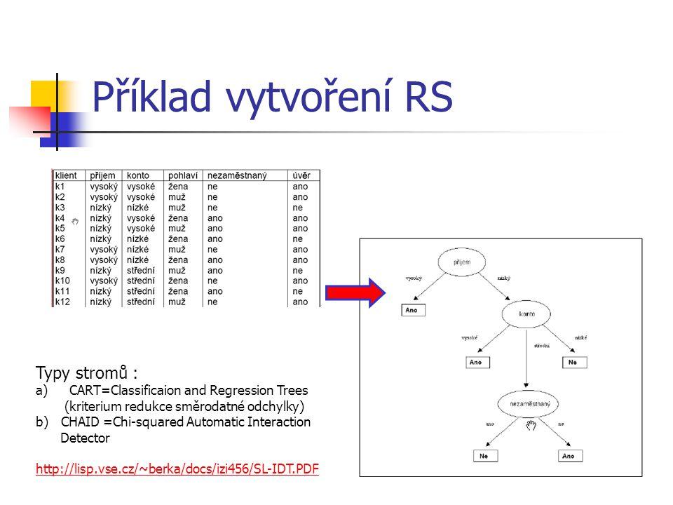 Příklad vytvoření RS Typy stromů : a) CART=Classificaion and Regression Trees (kriterium redukce směrodatné odchylky) b)CHAID =Chi-squared Automatic Interaction Detector http://lisp.vse.cz/~berka/docs/izi456/SL-IDT.PDF