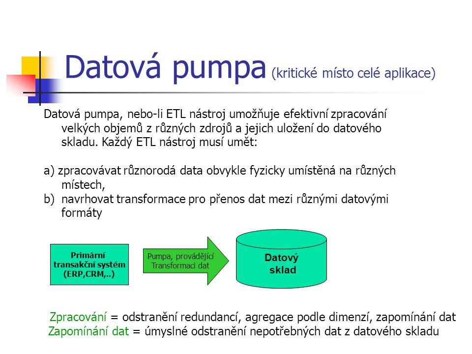 Datová pumpa (kritické místo celé aplikace) Datová pumpa, nebo-li ETL nástroj umožňuje efektivní zpracování velkých objemů z různých zdrojů a jejich uložení do datového skladu.
