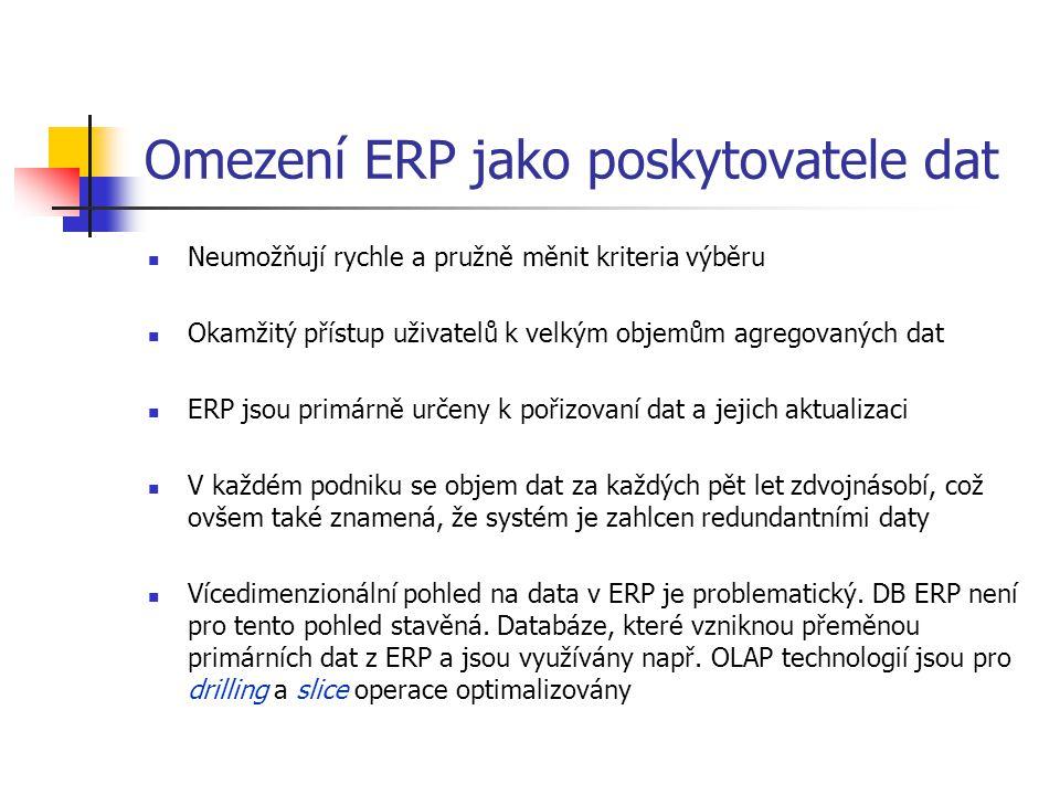 Omezení ERP jako poskytovatele dat Neumožňují rychle a pružně měnit kriteria výběru Okamžitý přístup uživatelů k velkým objemům agregovaných dat ERP jsou primárně určeny k pořizovaní dat a jejich aktualizaci V každém podniku se objem dat za každých pět let zdvojnásobí, což ovšem také znamená, že systém je zahlcen redundantními daty Vícedimenzionální pohled na data v ERP je problematický.