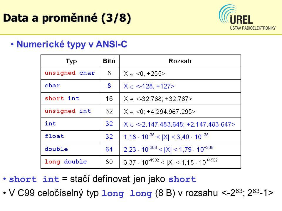 Numerické typy v ANSI-C Data a proměnné (3/8) short int = stačí definovat jen jako short V C99 celočíselný typ long long (8 B) v rozsahu
