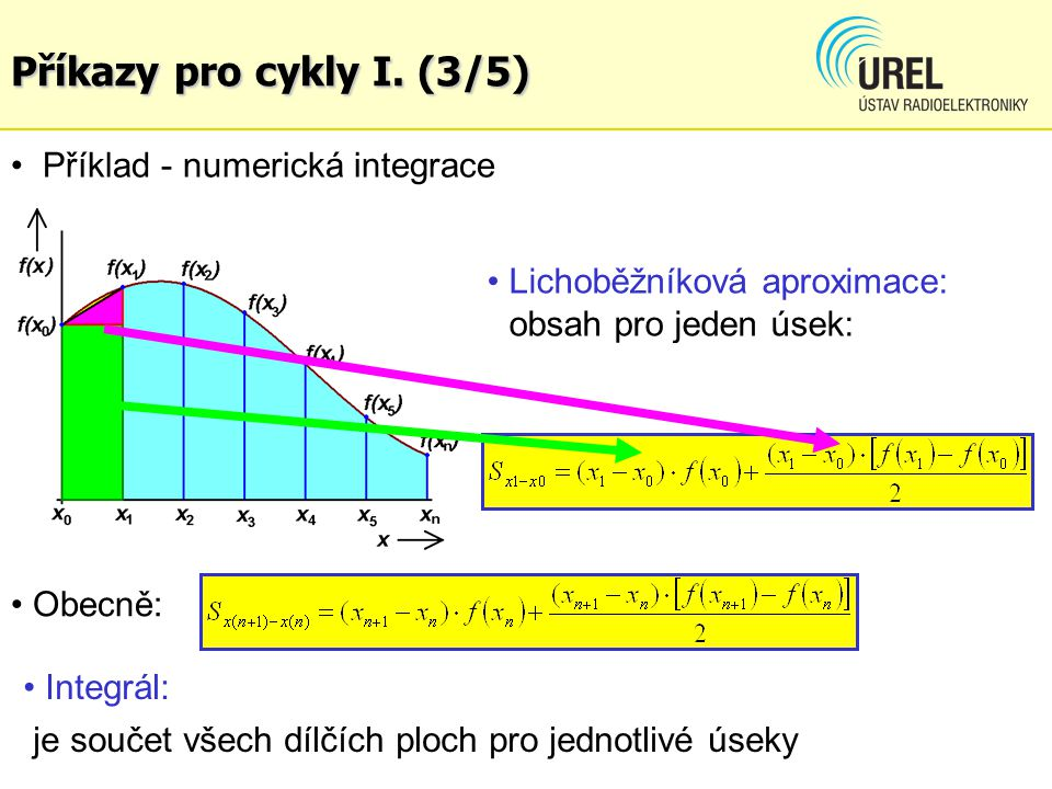 Lichoběžníková aproximace: obsah pro jeden úsek: Příklad - numerická integrace Obecně: Integrál: je součet všech dílčích ploch pro jednotlivé úseky Příkazy pro cykly I.