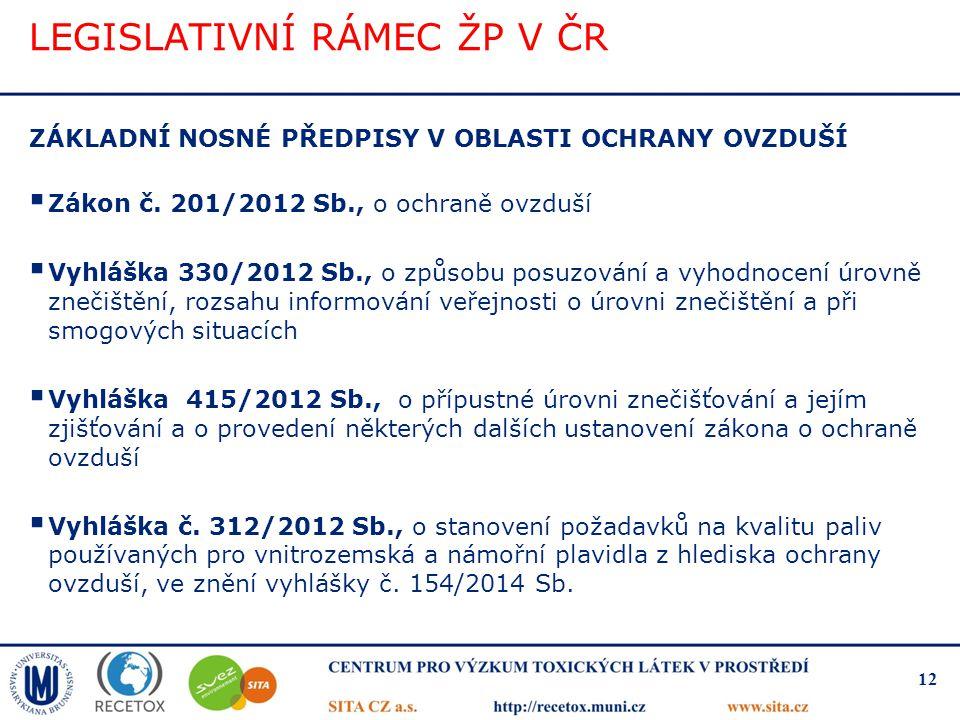 LEGISLATIVNÍ RÁMEC ŽP V ČR ZÁKLADNÍ NOSNÉ PŘEDPISY V OBLASTI OCHRANY OVZDUŠÍ  Zákon č. 201/2012 Sb., o ochraně ovzduší  Vyhláška 330/2012 Sb., o způ