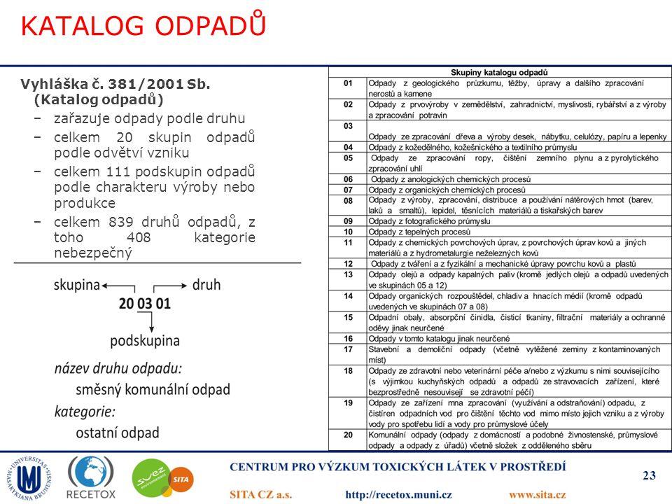 KATALOG ODPADŮ 23 Vyhláška č. 381/2001 Sb. (Katalog odpadů) − zařazuje odpady podle druhu − celkem 20 skupin odpadů podle odvětví vzniku − celkem 111