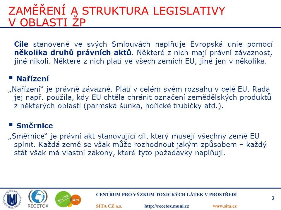 ZAMĚŘENÍ A STRUKTURA LEGISLATIVY V OBLASTI ŽP Cíle stanovené ve svých Smlouvách naplňuje Evropská unie pomocí několika druhů právních aktů. Některé z