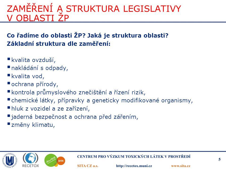 ZAMĚŘENÍ A STRUKTURA LEGISLATIVY V OBLASTI ŽP Co řadíme do oblasti ŽP? Jaká je struktura oblasti? Základní struktura dle zaměření:  kvalita ovzduší,