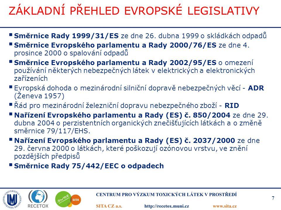 ZÁKLADNÍ PŘEHLED EVROPSKÉ LEGISLATIVY  Směrnice Rady 1999/31/ES ze dne 26. dubna 1999 o skládkách odpadů  Směrnice Evropského parlamentu a Rady 2000