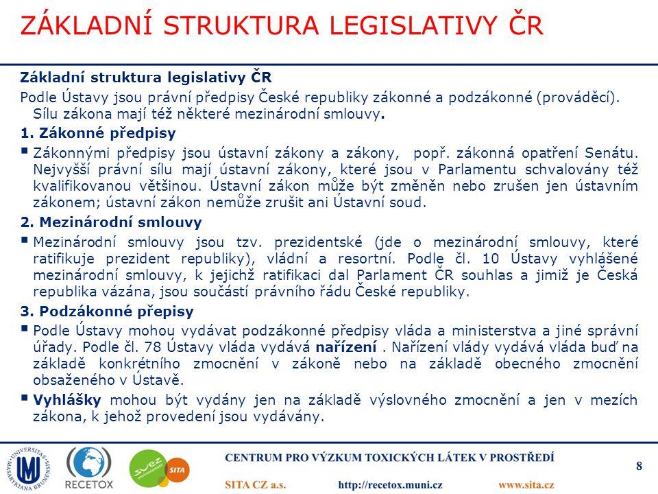 ZÁKLADNÍ STRUKTURA LEGISLATIVY ČR Základní struktura legislativy ČR Podle Ústavy jsou právní předpisy České republiky zákonné a podzákonné (prováděcí)