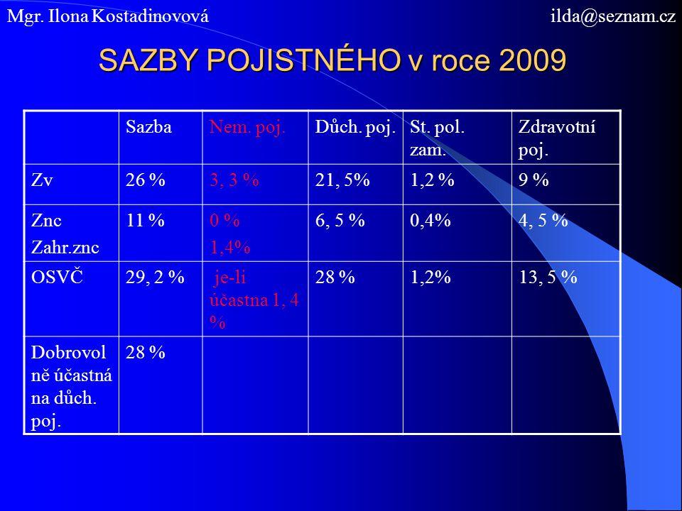 SAZBY POJISTNÉHO v roce 2009 SazbaNem. poj.Důch. poj.St. pol. zam. Zdravotní poj. Zv26 %3, 3 %21, 5%1,2 %9 % Znc Zahr.znc 11 %0 % 1,4% 6, 5 %0,4%4, 5