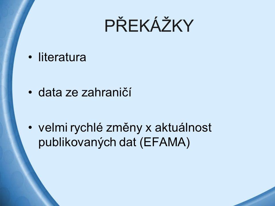 PŘEKÁŽKY literatura data ze zahraničí velmi rychlé změny x aktuálnost publikovaných dat (EFAMA)