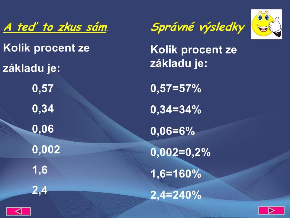 A teď to zkus sám : Kolik procent ze základu je: 0,57 0,34 0,06 0,002 1,6 2,4 Správné výsledky Kolik procent ze základu je: 0,57=57% 0,34=34% 0,06=6% 0,002=0,2% 1,6=160% 2,4=240%