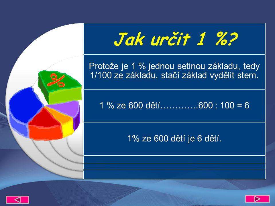 Jak určit 1 %? Protože je 1 % jednou setinou základu, tedy 1/100 ze základu, stačí základ vydělit stem. 1 % ze 600 dětí………….600 : 100 = 6 1% ze 600 dě
