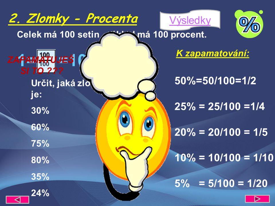 2. Zlomky - Procenta Celek má 100 setin, základ má 100 procent. 1= =100% 50%=50/100=1/2 25% = 25/100 =1/4 20% = 20/100 = 1/5 10% = 10/100 = 1/10 5% =
