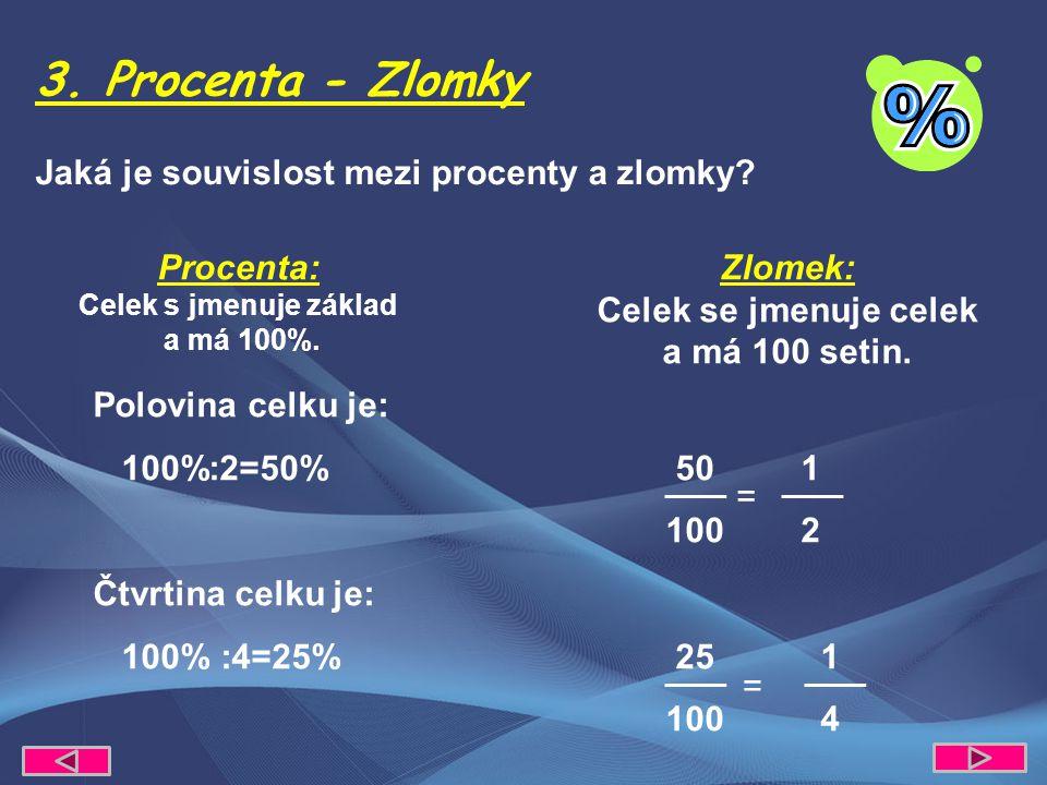 3. Procenta - Zlomky Jaká je souvislost mezi procenty a zlomky.