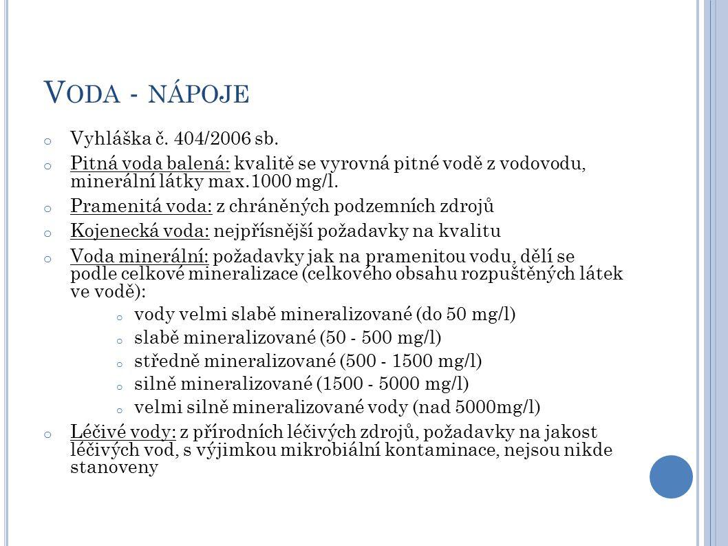 V ODA - NÁPOJE o Vyhláška č.404/2006 sb.