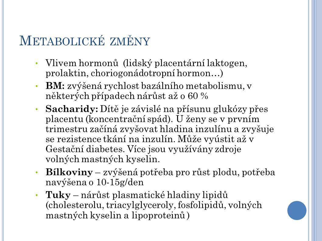 M ETABOLICKÉ ZMĚNY Vlivem hormonů (lidský placentární laktogen, prolaktin, choriogonádotropní hormon…) BM: zvýšená rychlost bazálního metabolismu, v některých případech nárůst až o 60 % Sacharidy: Dítě je závislé na přísunu glukózy přes placentu (koncentrační spád).