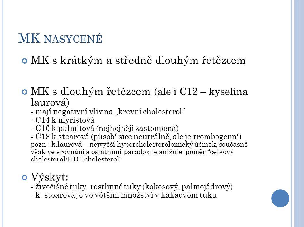 """MK NASYCENÉ MK s krátkým a středně dlouhým řetězcem MK s dlouhým řetězcem (ale i C12 – kyselina laurová) - mají negativní vliv na """"krevní cholesterol - C14 k.myristová - C16 k.palmitová (nejhojněji zastoupená) - C18 k.stearová (působí sice neutrálně, ale je trombogenní) pozn.: k.laurová – nejvyšší hypercholesterolemický účinek, současně však ve srovnání s ostatními paradoxne snižuje poměr celkový cholesterol/HDL cholesterol Výskyt: - živočišné tuky, rostlinné tuky (kokosový, palmojádrový) - k."""