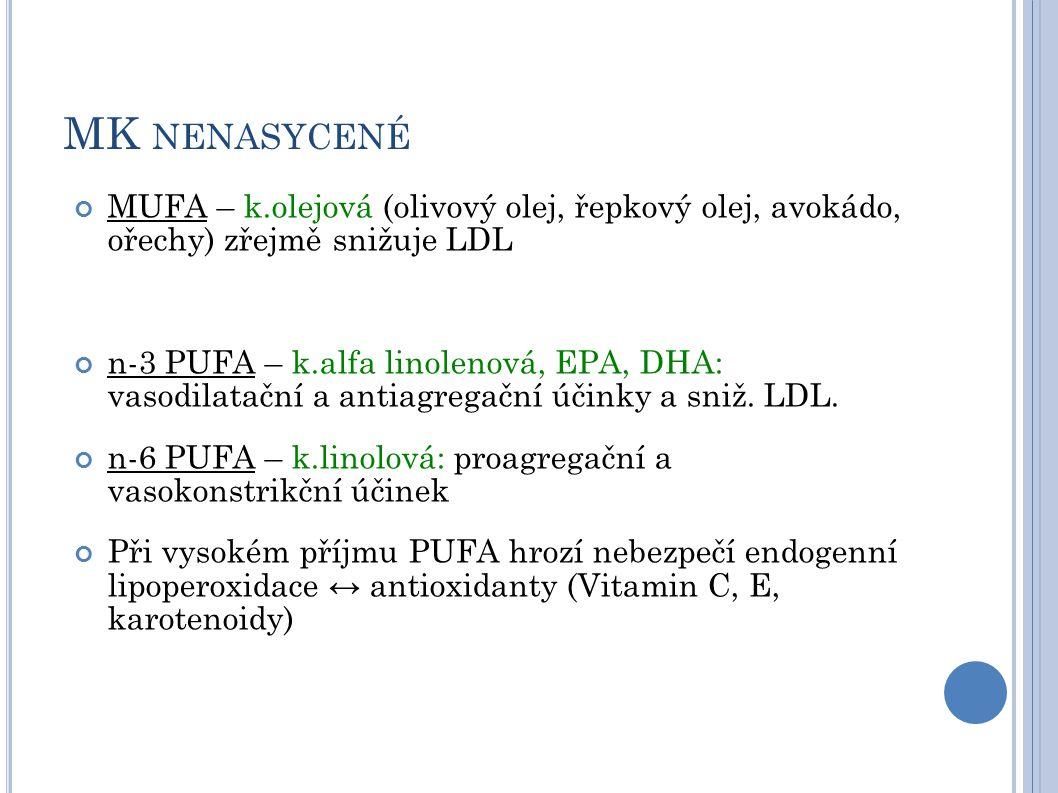 MK NENASYCENÉ MUFA – k.olejová (olivový olej, řepkový olej, avokádo, ořechy) zřejmě snižuje LDL n-3 PUFA – k.alfa linolenová, EPA, DHA: vasodilatační a antiagregační účinky a sniž.