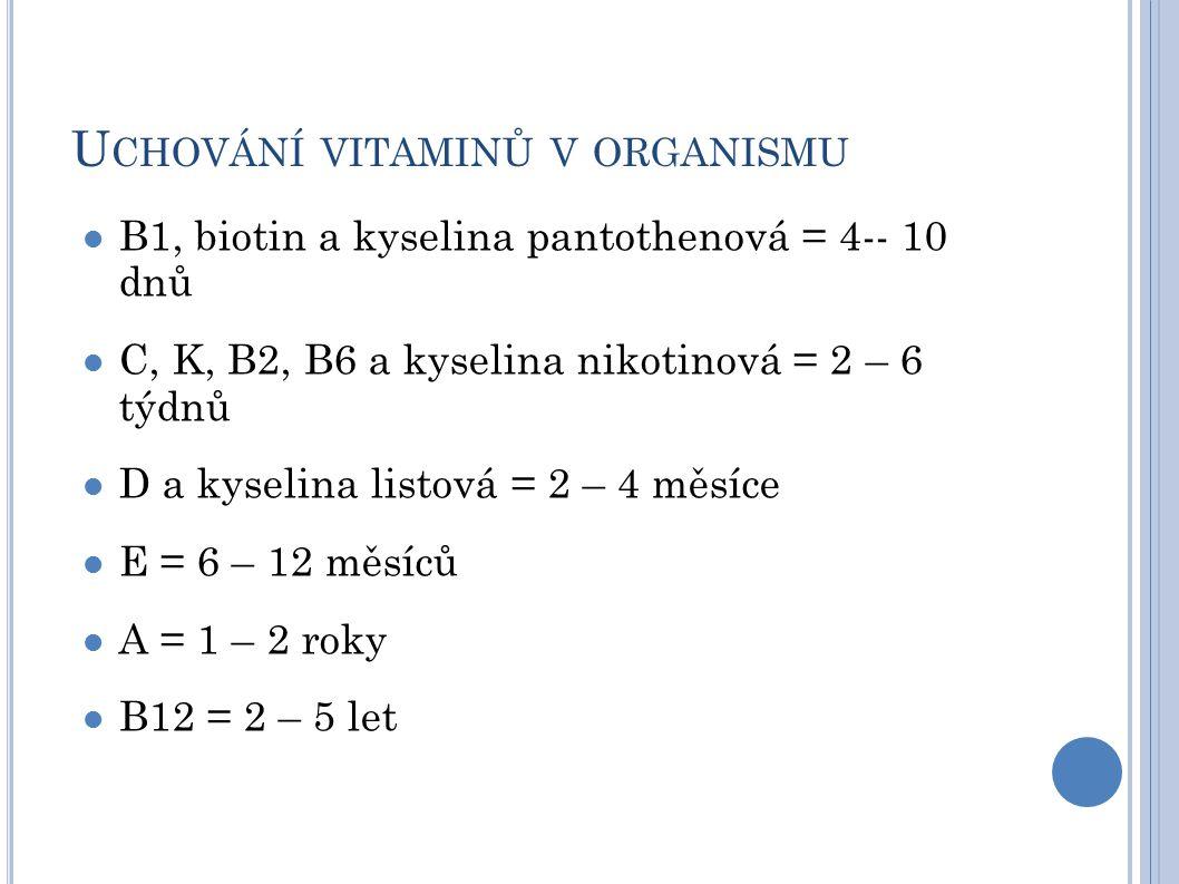 U CHOVÁNÍ VITAMINŮ V ORGANISMU B1, biotin a kyselina pantothenová = 4-- 10 dnů C, K, B2, B6 a kyselina nikotinová = 2 – 6 týdnů D a kyselina listová = 2 – 4 měsíce E = 6 – 12 měsíců A = 1 – 2 roky B12 = 2 – 5 let