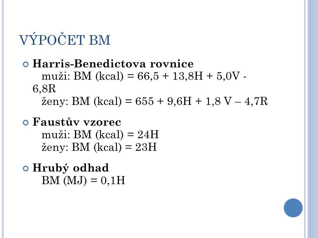 VÝPOČET BM Harris-Benedictova rovnice muži: BM (kcal) = 66,5 + 13,8H + 5,0V - 6,8R ženy: BM (kcal) = 655 + 9,6H + 1,8 V – 4,7R Faustův vzorec muži: BM (kcal) = 24H ženy: BM (kcal) = 23H Hrubý odhad BM (MJ) = 0,1H