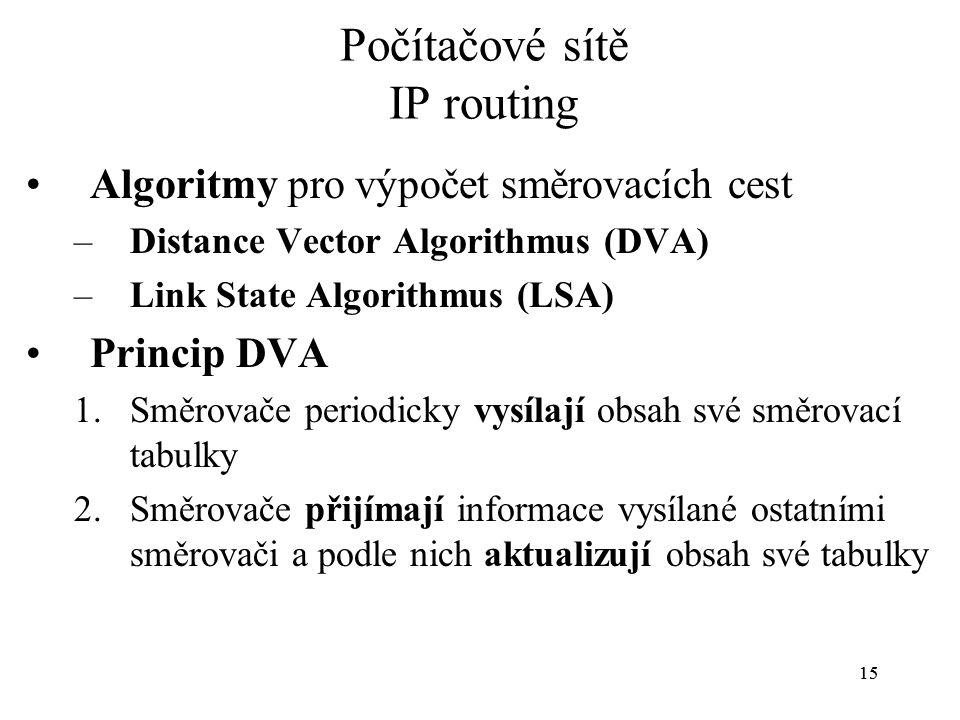 15 Počítačové sítě IP routing Algoritmy pro výpočet směrovacích cest –Distance Vector Algorithmus (DVA) –Link State Algorithmus (LSA) Princip DVA 1.Směrovače periodicky vysílají obsah své směrovací tabulky 2.Směrovače přijímají informace vysílané ostatními směrovači a podle nich aktualizují obsah své tabulky