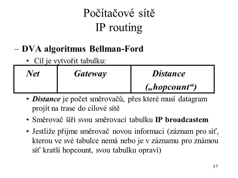 """17 Počítačové sítě IP routing –DVA algoritmus Bellman-Ford Cíl je vytvořit tabulku: Net Gateway Distance (""""hopcount ) Distance je počet směrovačů, přes které musí datagram projít na trase do cílové sítě Směrovač šíří svou směrovací tabulku IP broadcastem Jestliže přijme směrovač novou informaci (záznam pro síť, kterou ve své tabulce nemá nebo je v záznamu pro známou síť kratší hopcount, svou tabulku opraví)"""