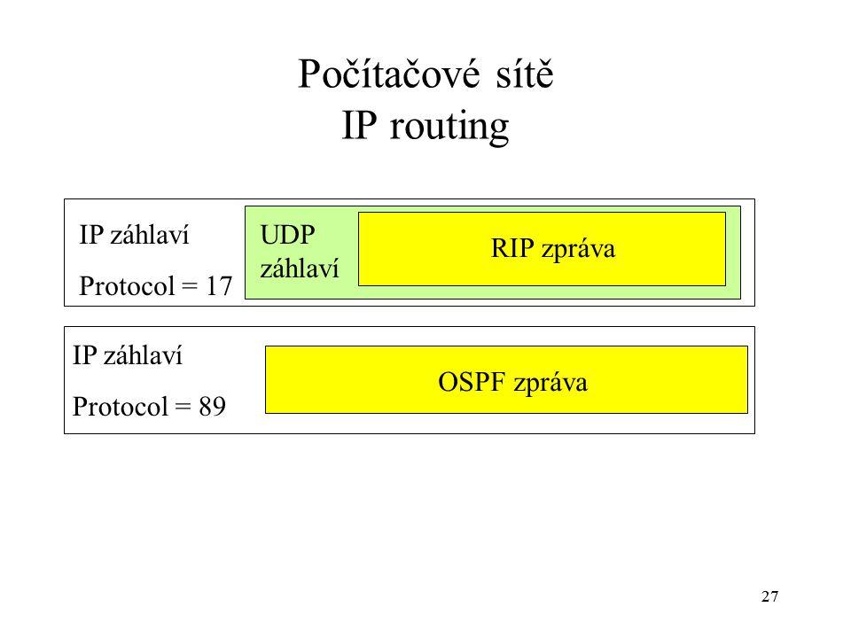 27 Počítačové sítě IP routing IP záhlaví Protocol = 17 UDP záhlaví RIP zpráva IP záhlaví Protocol = 89 OSPF zpráva