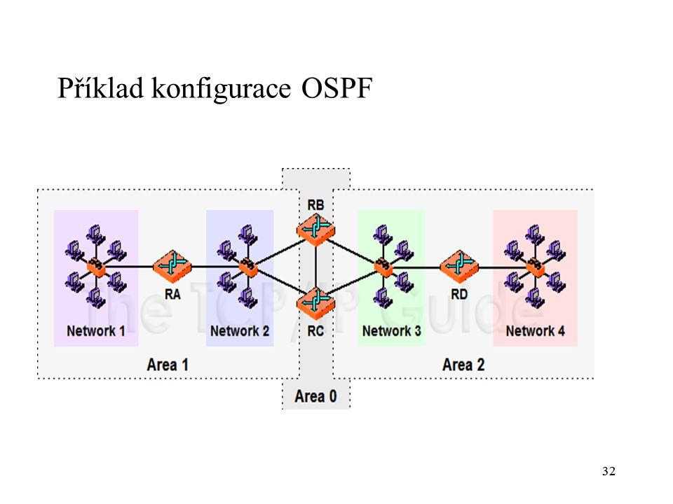 32 Příklad konfigurace OSPF 32