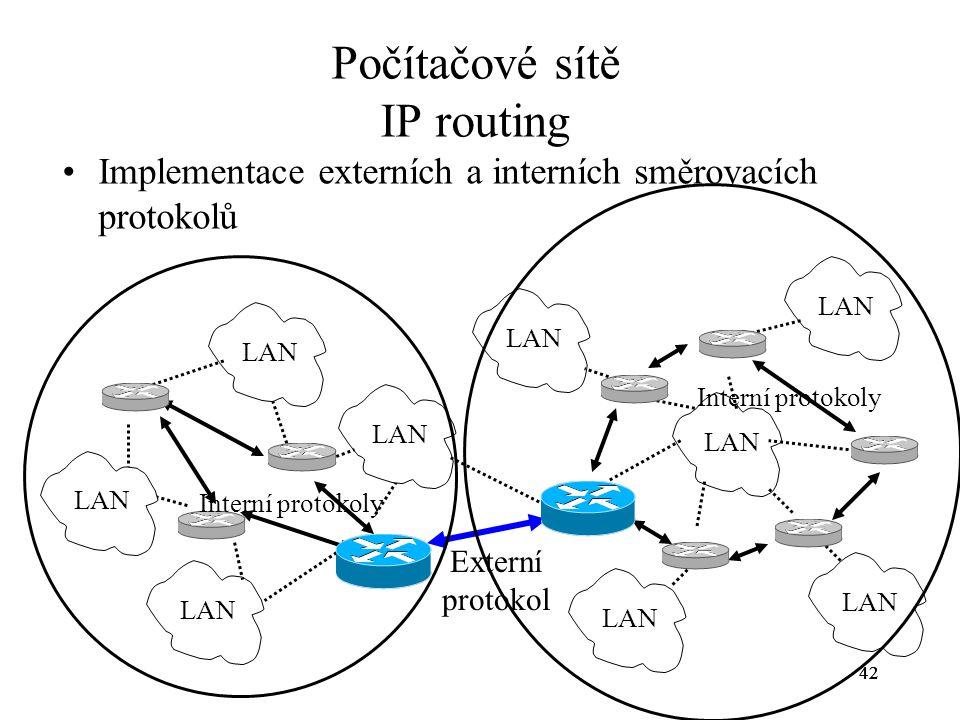 Počítačové sítě IP routing Implementace externích a interních směrovacích protokolů 42 LAN Externí protokol Interní protokoly