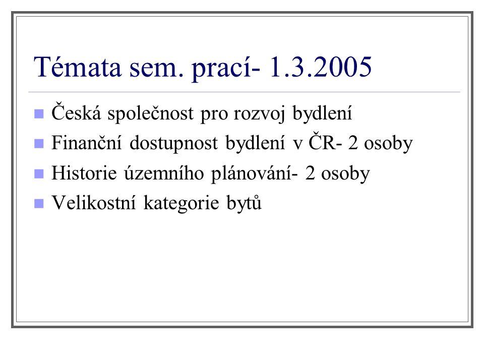 Témata sem. prací- 1.3.2005 Česká společnost pro rozvoj bydlení Finanční dostupnost bydlení v ČR- 2 osoby Historie územního plánování- 2 osoby Velikos