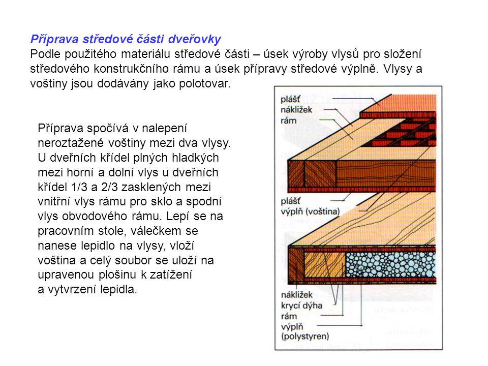 Příprava spočívá v nalepení neroztažené voštiny mezi dva vlysy. U dveřních křídel plných hladkých mezi horní a dolní vlys u dveřních křídel 1/3 a 2/3