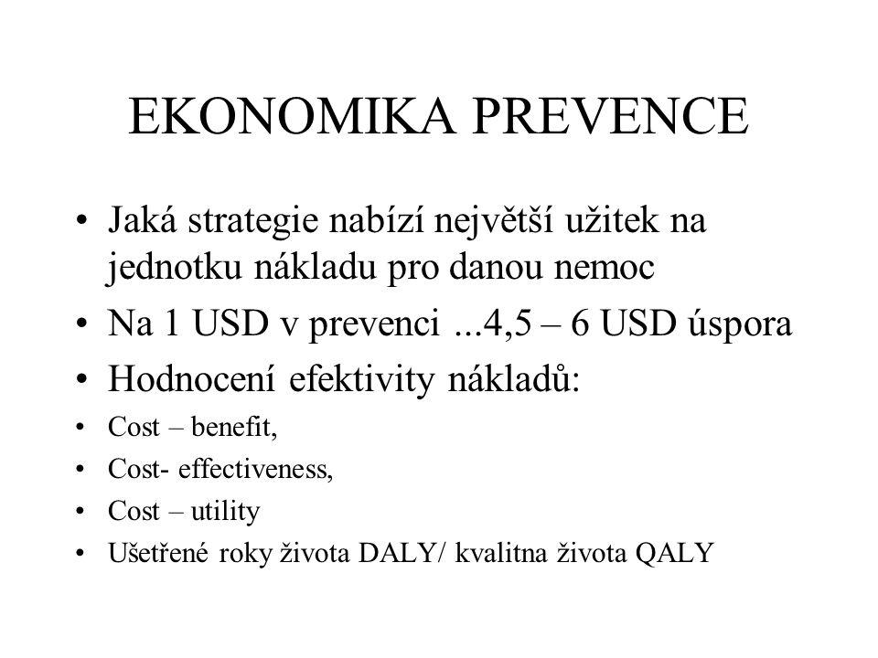 EKONOMIKA PREVENCE Jaká strategie nabízí největší užitek na jednotku nákladu pro danou nemoc Na 1 USD v prevenci...4,5 – 6 USD úspora Hodnocení efekti