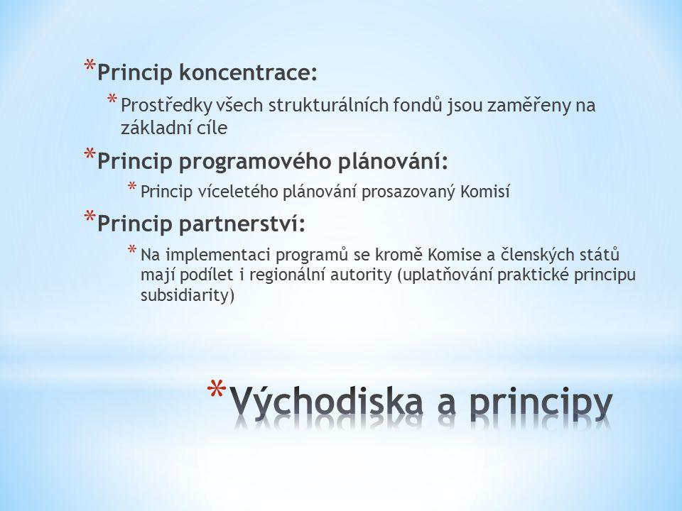 * Princip koncentrace: * Prostředky všech strukturálních fondů jsou zaměřeny na základní cíle * Princip programového plánování: * Princip víceletého plánování prosazovaný Komisí * Princip partnerství: * Na implementaci programů se kromě Komise a členských států mají podílet i regionální autority (uplatňování praktické principu subsidiarity)