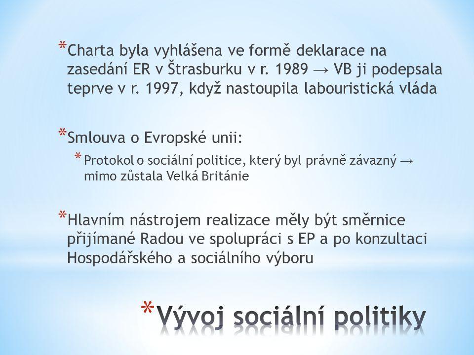 * Charta byla vyhlášena ve formě deklarace na zasedání ER v Štrasburku v r.