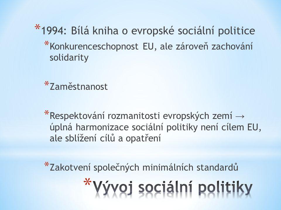 * 1994: Bílá kniha o evropské sociální politice * Konkurenceschopnost EU, ale zároveň zachování solidarity * Zaměstnanost * Respektování rozmanitosti evropských zemí → úplná harmonizace sociální politiky není cílem EU, ale sblížení cílů a opatření * Zakotvení společných minimálních standardů
