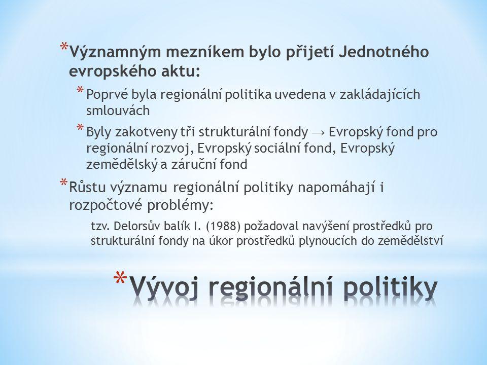 * ERDF (Evropský regionální rozvojový fond) * Vznik v r.