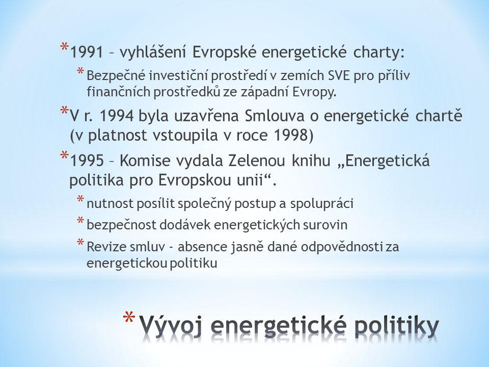 * 1991 – vyhlášení Evropské energetické charty: * Bezpečné investiční prostředí v zemích SVE pro příliv finančních prostředků ze západní Evropy.