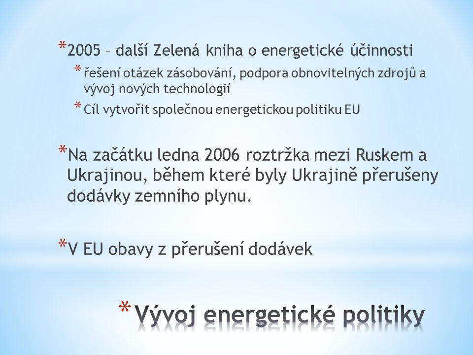 * 2005 – další Zelená kniha o energetické účinnosti * řešení otázek zásobování, podpora obnovitelných zdrojů a vývoj nových technologií * Cíl vytvořit společnou energetickou politiku EU * Na začátku ledna 2006 roztržka mezi Ruskem a Ukrajinou, během které byly Ukrajině přerušeny dodávky zemního plynu.