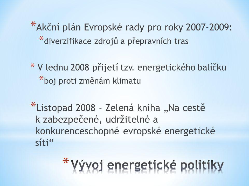 * Akční plán Evropské rady pro roky 2007-2009: * diverzifikace zdrojů a přepravních tras * V lednu 2008 přijetí tzv.