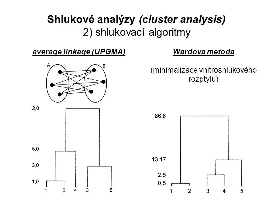 Shlukové analýzy (cluster analysis) 2) shlukovací algoritmy average linkage (UPGMA)Wardova metoda (minimalizace vnitroshlukového rozptylu)