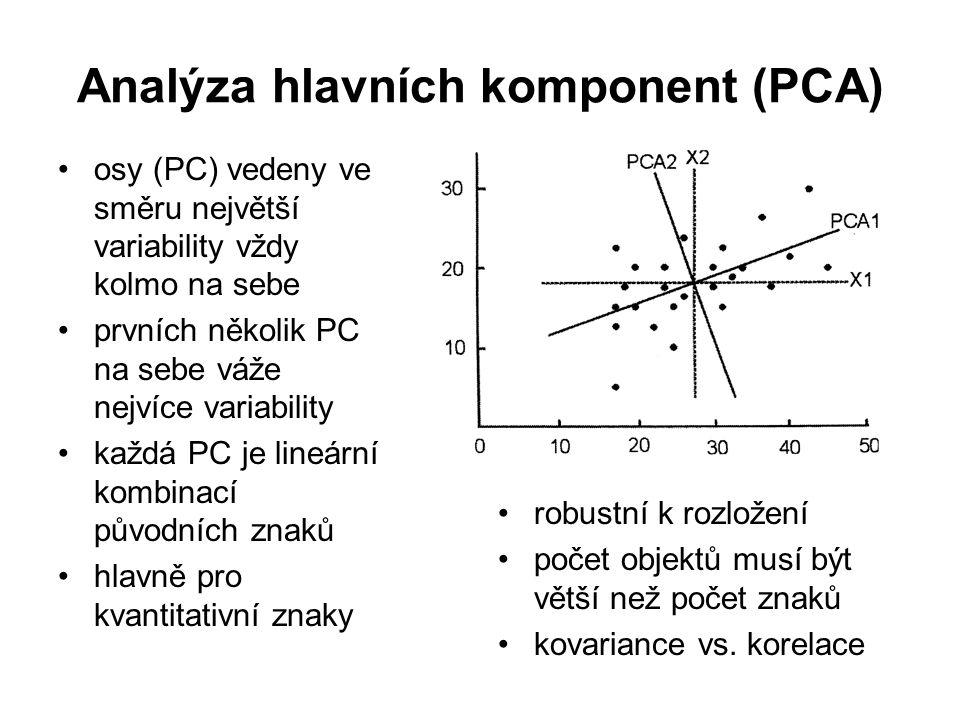 Analýza hlavních komponent (PCA) osy (PC) vedeny ve směru největší variability vždy kolmo na sebe prvních několik PC na sebe váže nejvíce variability