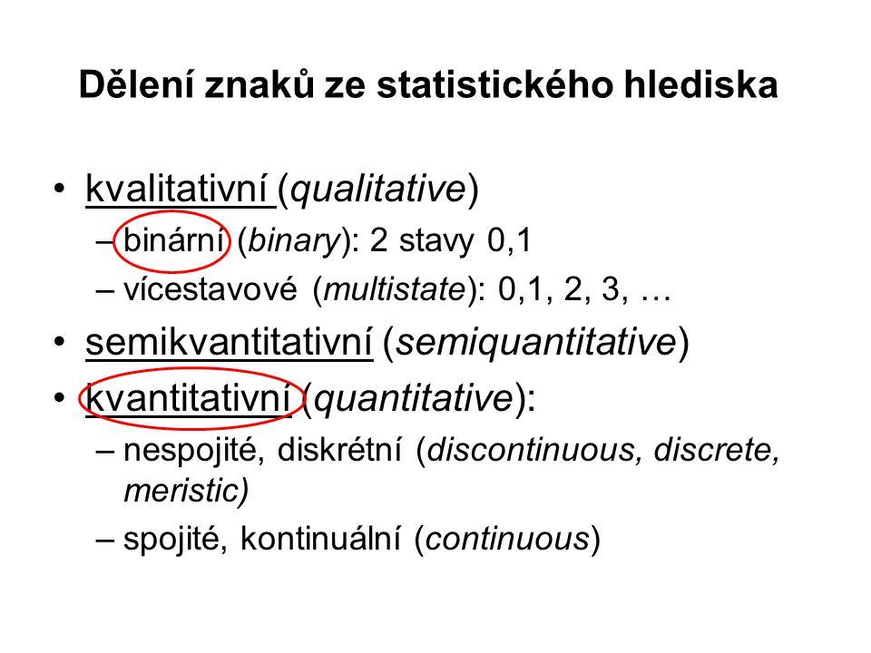 Dělení znaků ze statistického hlediska kvalitativní (qualitative) –binární (binary): 2 stavy 0,1 –vícestavové (multistate): 0,1, 2, 3, … semikvantitat