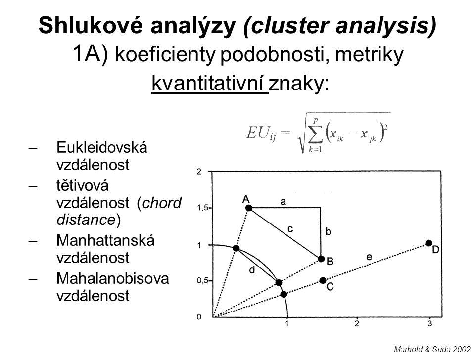 Shlukové analýzy (cluster analysis) 1A) koeficienty podobnosti, metriky kvantitativní znaky: –Eukleidovská vzdálenost –tětivová vzdálenost (chord distance) –Manhattanská vzdálenost –Mahalanobisova vzdálenost Marhold & Suda 2002