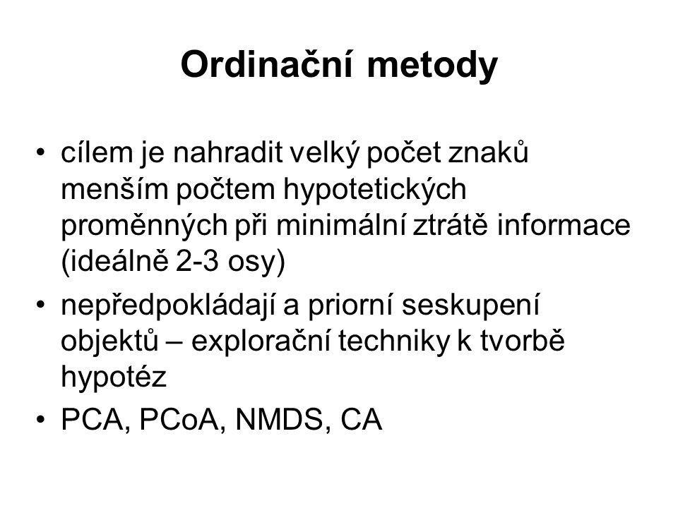Ordinační metody cílem je nahradit velký počet znaků menším počtem hypotetických proměnných při minimální ztrátě informace (ideálně 2-3 osy) nepředpokládají a priorní seskupení objektů – explorační techniky k tvorbě hypotéz PCA, PCoA, NMDS, CA