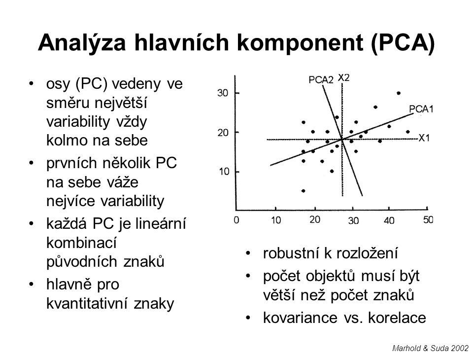 Analýza hlavních komponent (PCA) osy (PC) vedeny ve směru největší variability vždy kolmo na sebe prvních několik PC na sebe váže nejvíce variability každá PC je lineární kombinací původních znaků hlavně pro kvantitativní znaky robustní k rozložení počet objektů musí být větší než počet znaků kovariance vs.