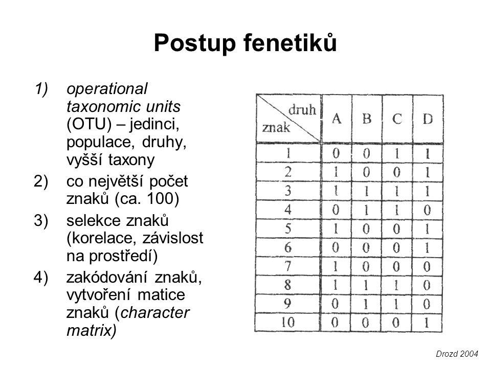 Postup fenetiků 1)operational taxonomic units (OTU) – jedinci, populace, druhy, vyšší taxony 2)co největší počet znaků (ca.