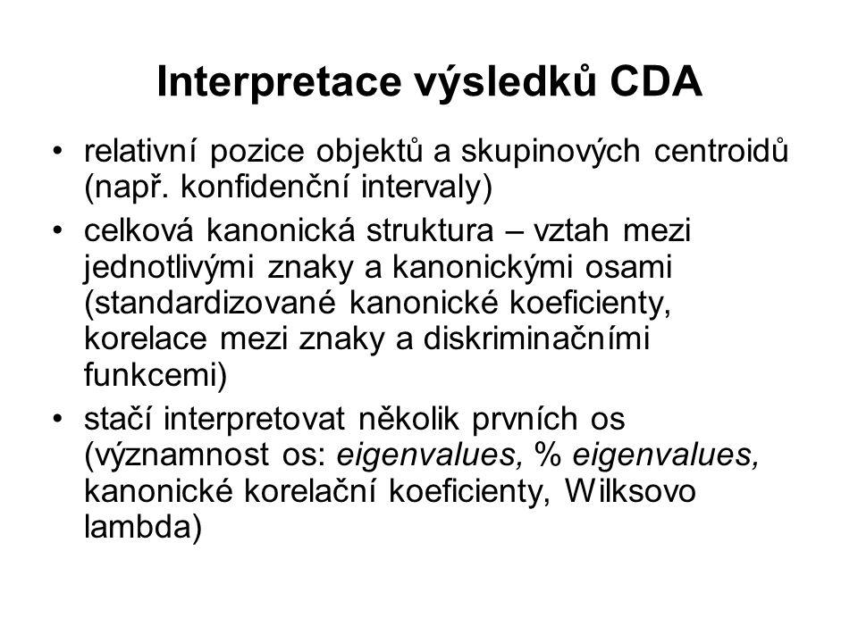 relativní pozice objektů a skupinových centroidů (např.