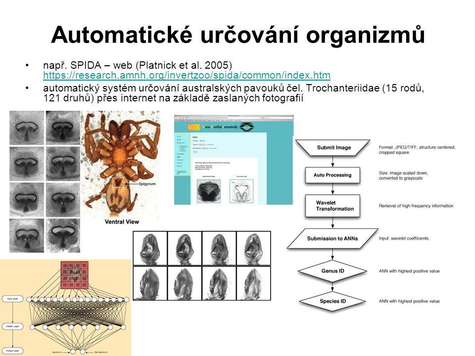 např.SPIDA – web (Platnick et al.