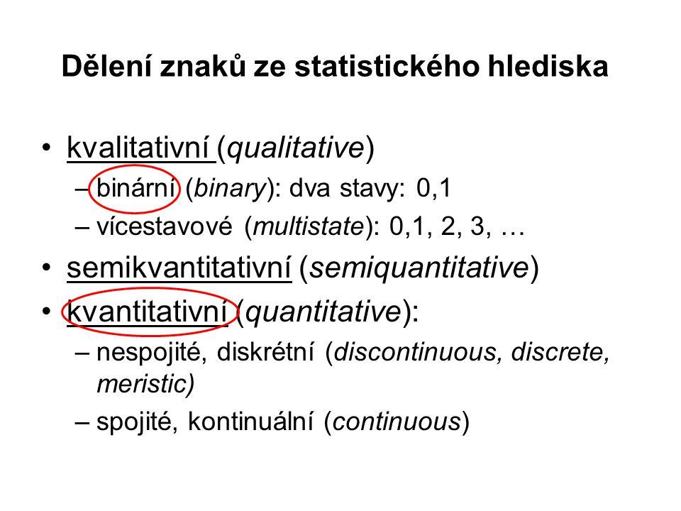 Dělení znaků ze statistického hlediska kvalitativní (qualitative) –binární (binary): dva stavy: 0,1 –vícestavové (multistate): 0,1, 2, 3, … semikvantitativní (semiquantitative) kvantitativní (quantitative): –nespojité, diskrétní (discontinuous, discrete, meristic) –spojité, kontinuální (continuous)