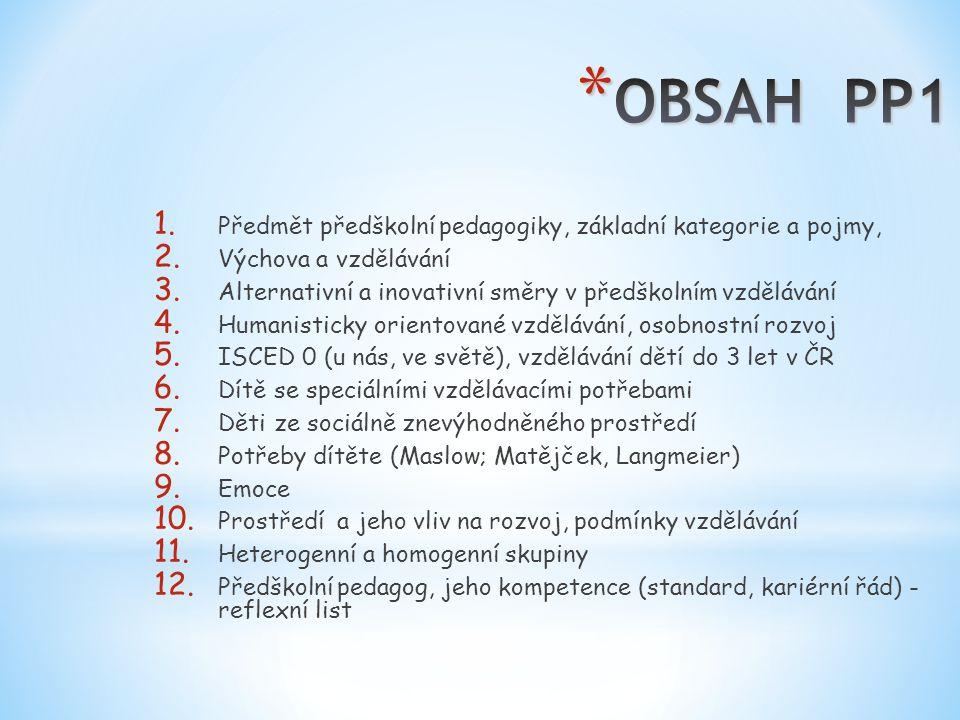 1. Předmět předškolní pedagogiky, základní kategorie a pojmy, 2. Výchova a vzdělávání 3. Alternativní a inovativní směry v předškolním vzdělávání 4. H