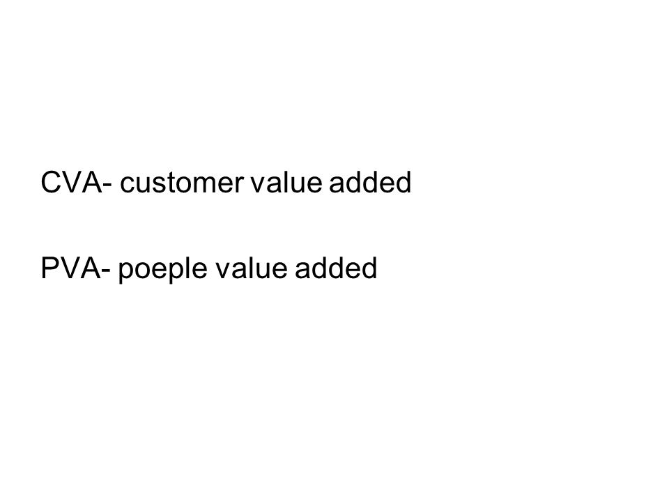 CVA- customer value added PVA- poeple value added